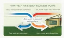 FRESH AIR HEAT RECOVERY
